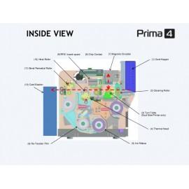 Prima4 Codificador Magnético